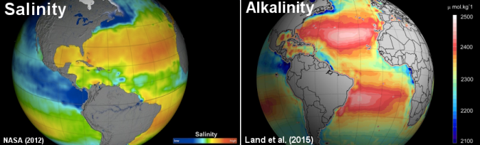 salinity-vs-ocean-acidiifcaton-land-etal