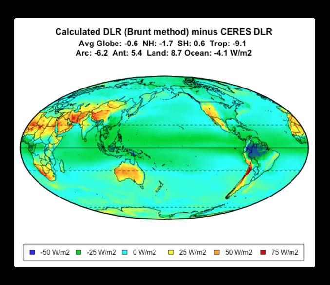calculated dlr Brunt minus ceres dlr