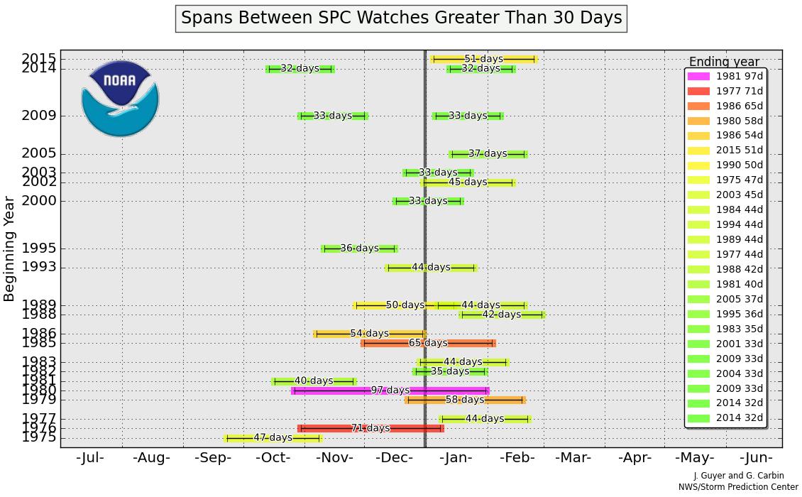 spans-watches-update