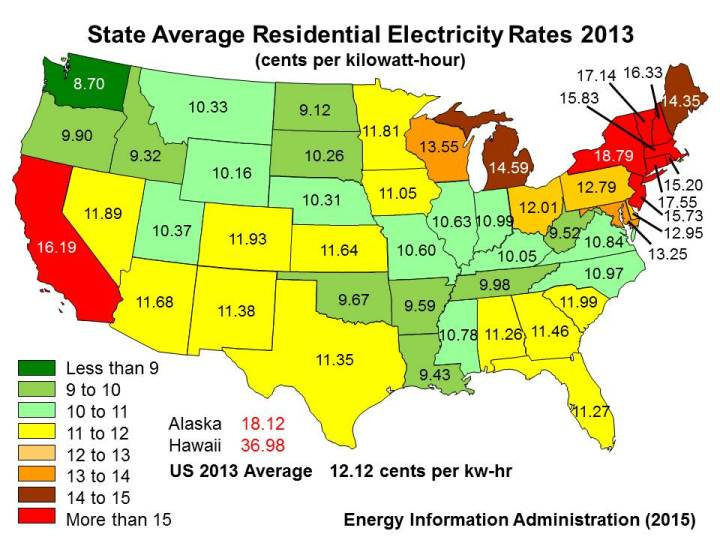 US Electricity Rates by State 2013