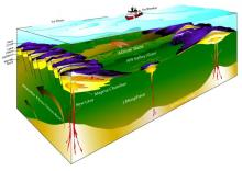 abiotic-methane
