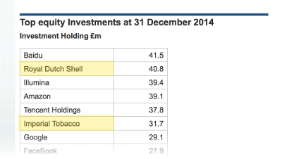 BBCEquityInvestments