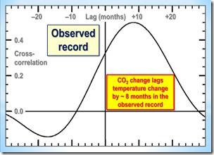 how to convince someone of anthropogenic climate change