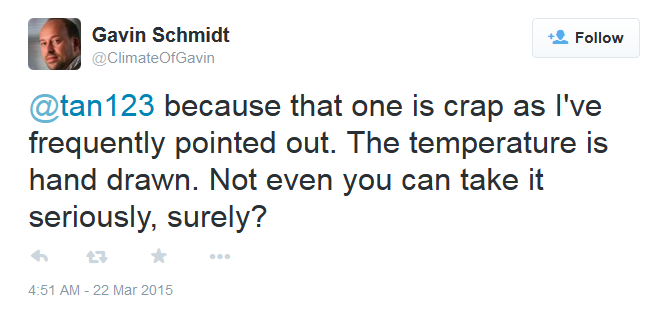 gavin-crap-twitter