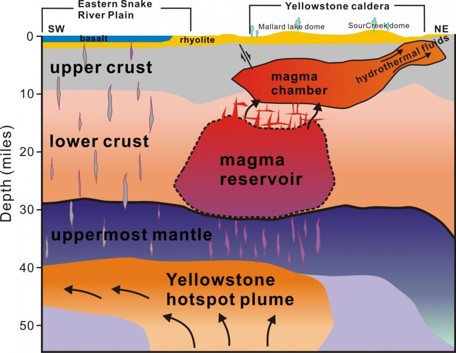 https://wattsupwiththat.files.wordpress.com/2015/04/magma-yellowstone.jpg