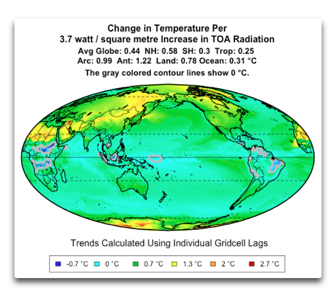 adj change in temp per doubling of CO2