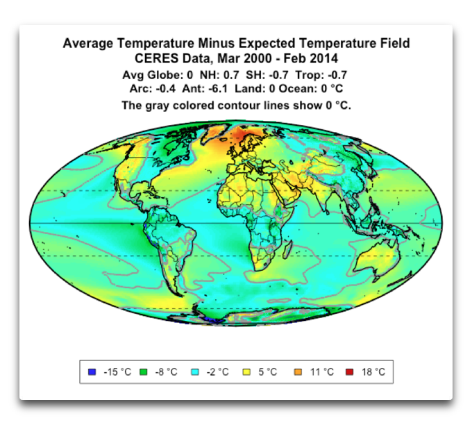CERES average temperature minus expected 0 degrees