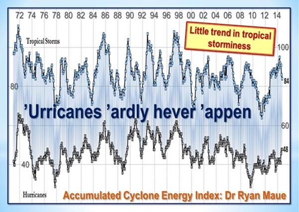 Why do global warming deniers disparage the media, then rely on it exclusively?