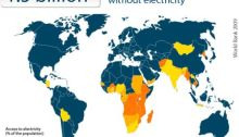 electricity_access