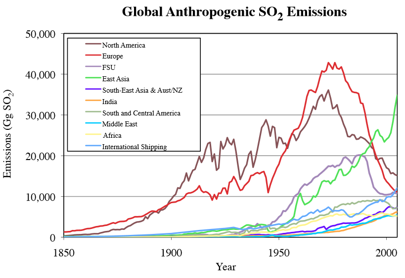 global-so2-emissions-jsmith.png