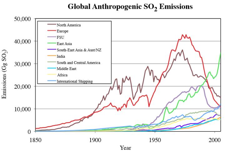 global-so2-emissions-jsmith