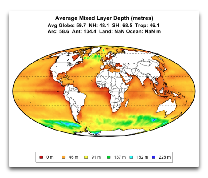average mixed layer depth