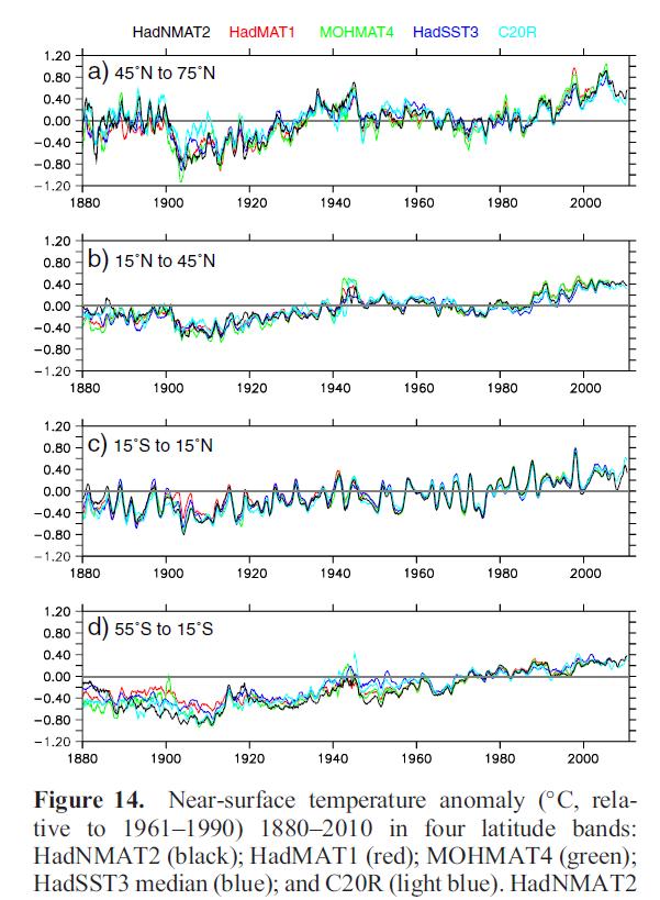 marine-air-temperatures-HadNMAT