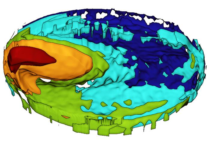 A three-dimensional spatial structure of mixing in an idealized ocean simulation, computed using Lagrangian particle statistics. CREDIT Los Alamos National Laboratory