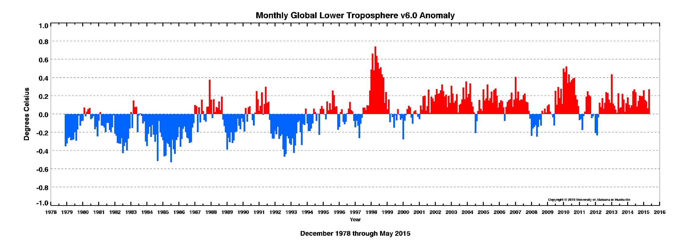 2015-graph[1]