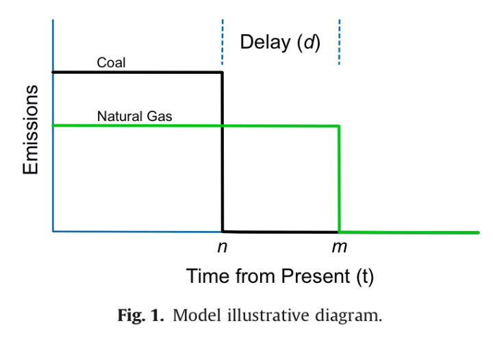 BEST-natural-gas-fig1