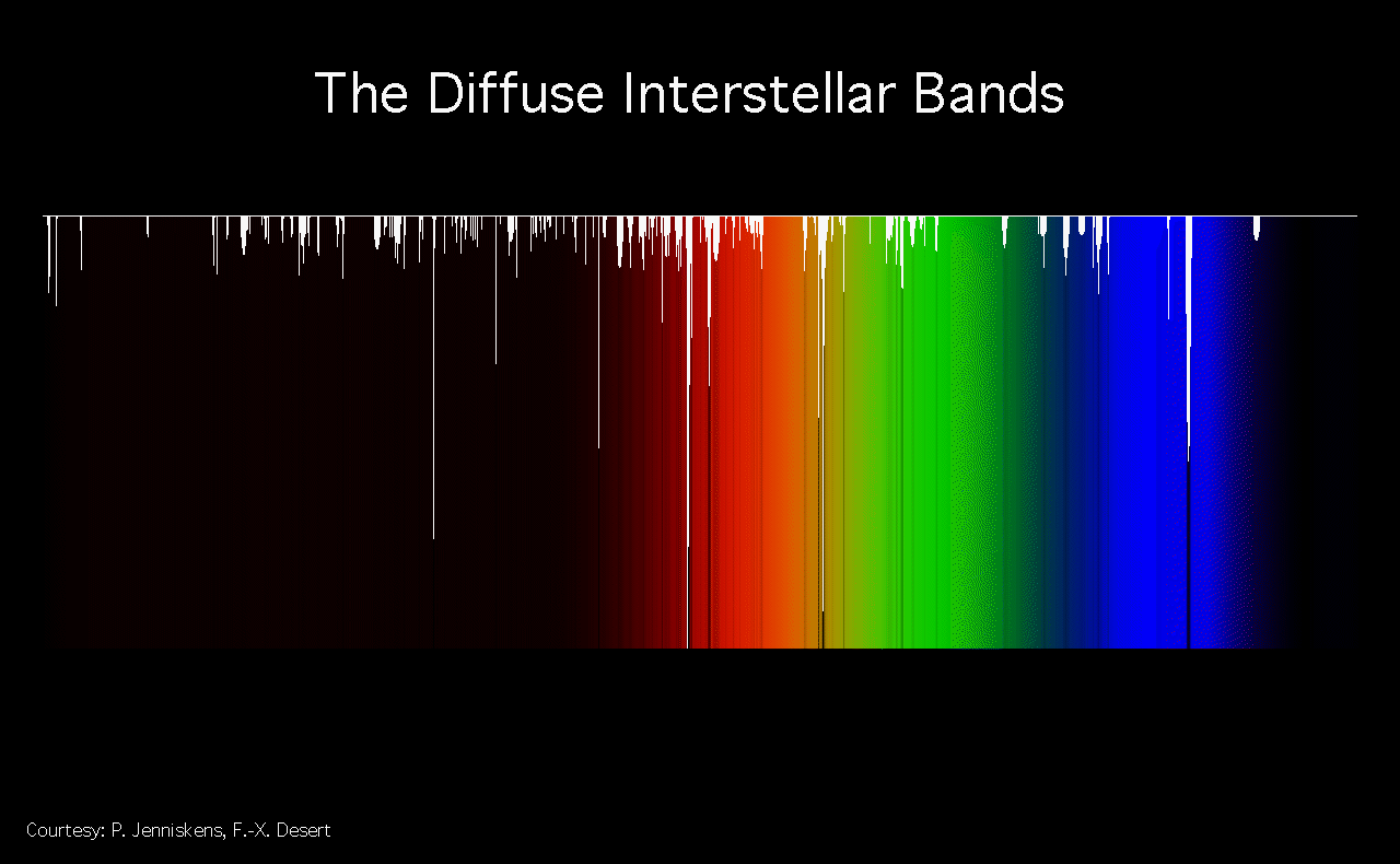 Diffuse_Interstellar_Bands[1]