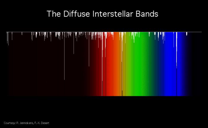 Diffuse_Interstellar_Bands[1]