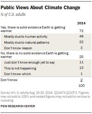 PI_2015-07-01_science-and-politics_2-02[1]
