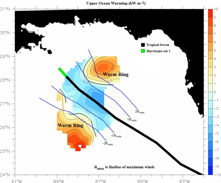 The figure depicts the upper ocean warming (in red color) observed over the warm rings during the intensification of Isaac. CREDIT Benjamin Jaimes