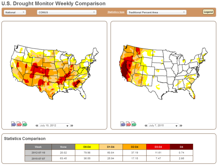 US-drought-July2012-vs-July2015