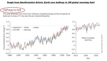 01 Cowtan Graph from NewScientist