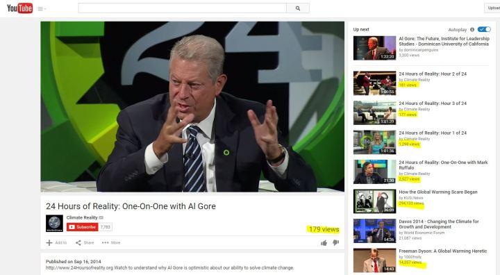 al-gore-video-counts