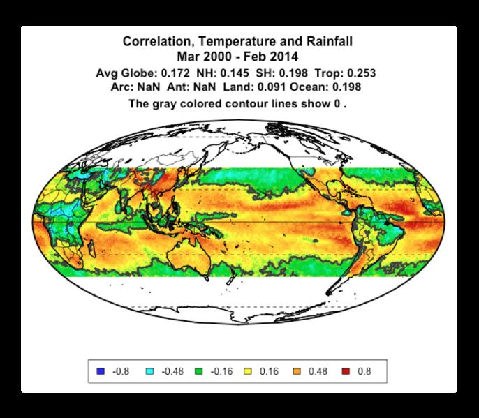 CERES TRMM correlation temperature and rainfall 2000 2014