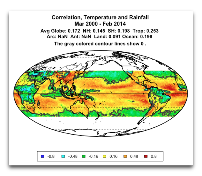 CERES TRMM correlation temperature and rainfall 2000 2014
