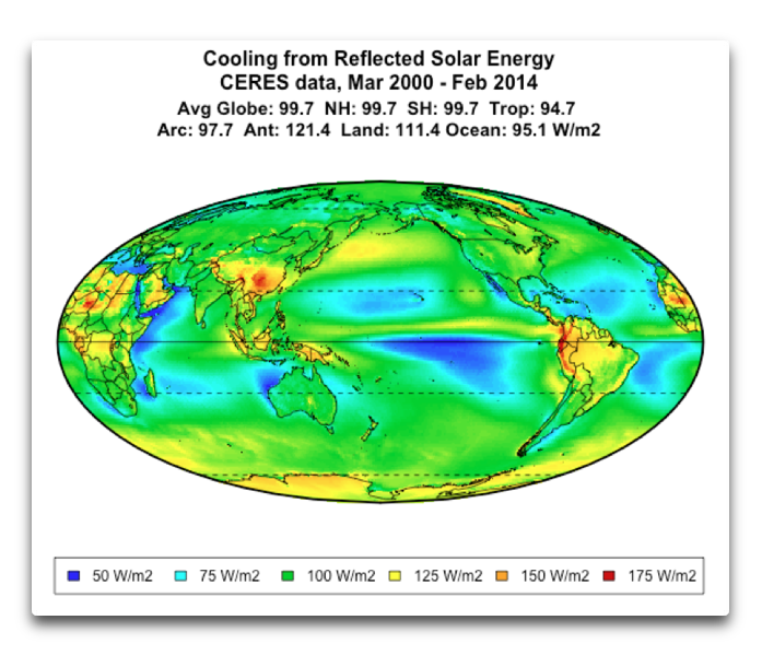 cooling from reflected solar energy