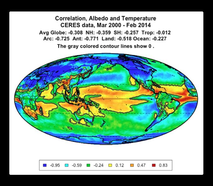 correlation albedo and temperature 2014