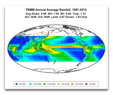 TRMM annual avg rainfall 1997 2015