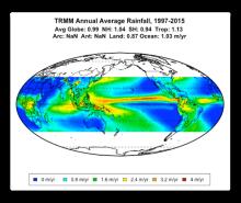 TRMM annual avg rainfall 1997 2015