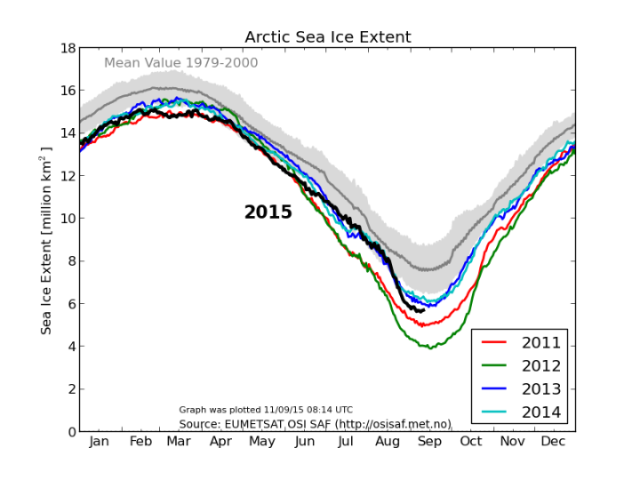 2015-DMI-icecover_current_new