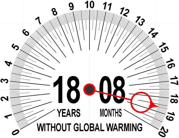 How long will it take me to write a 2000 word essay on global warming?