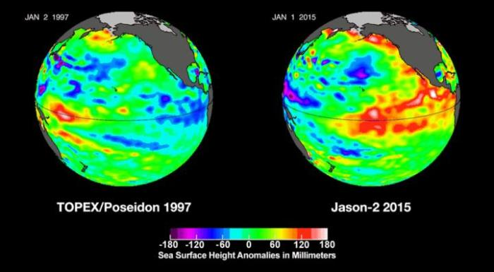 This visualization shows side by side comparisons of Pacific Ocean sea surface height anomalies of what is presently happening in 2015 with the Pacific Ocean signal during the famous 1997 El Niño. These 1997 and 2015 El Niño animations were made from data collected by the TOPEX/Poseidon (1997) and the OSTM/Jason-2 (2015) satellites. Credits: NASA's Jet Propulsion Laboratory