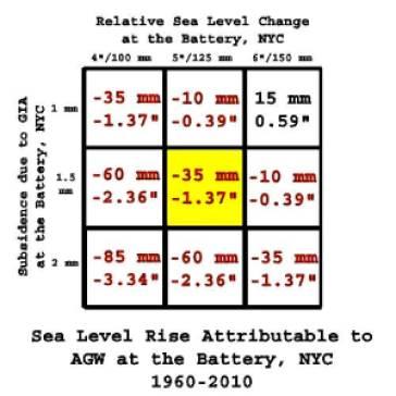 Battery_RSL