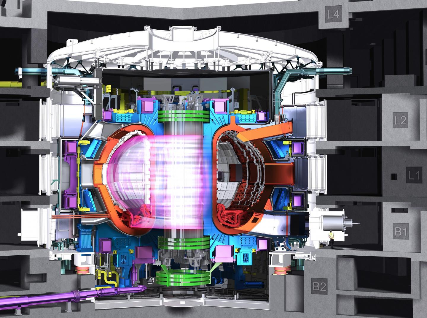 an introduction to the analysis of energy from nuclear fusion The energy harnessed in nuclei is released in nuclear reactions fission is the splitting of a heavy nucleus into lighter nuclei and fusion is the combining of nuclei to form a bigger and.