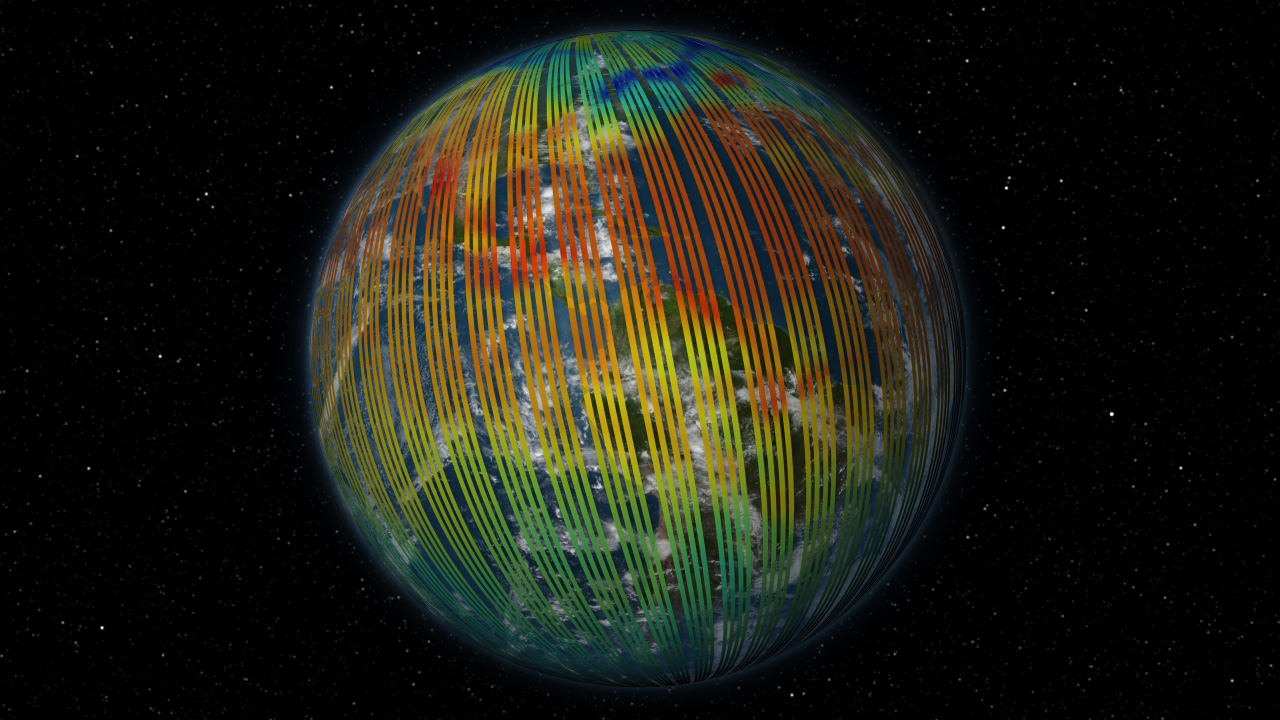 OCO2-orbits