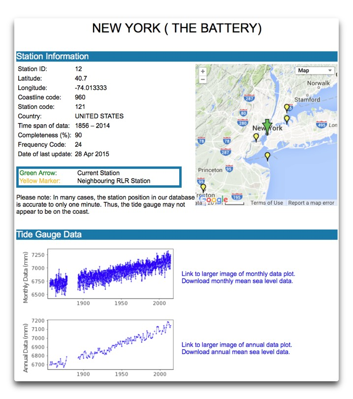 tides new york battery psmsl