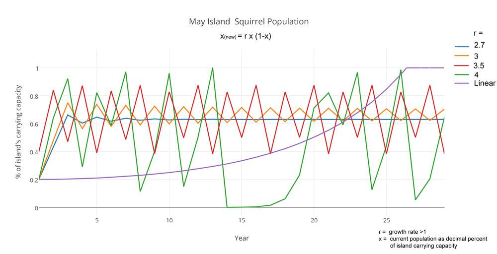 may_island_pop_final