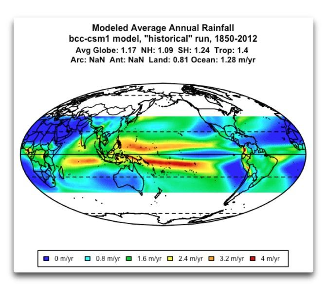 modeled average annual rainfall bcc-csm1