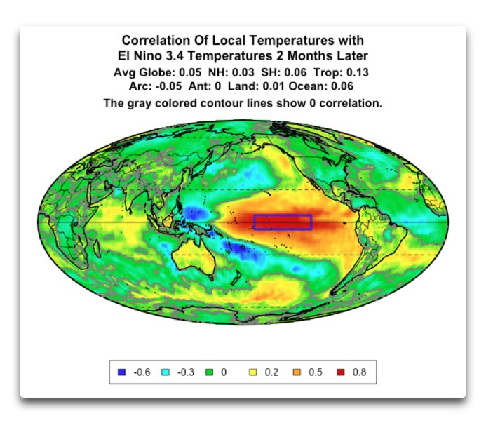 correlation local temps NINO3.4 2 month lag