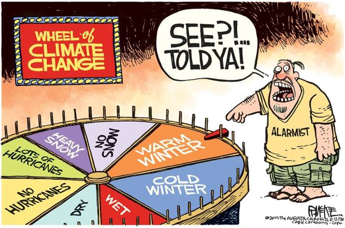 wheel-of-climate