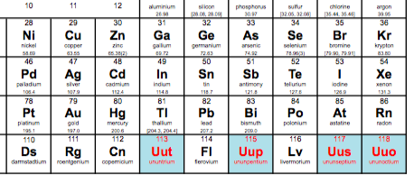 Four new elements added to the periodic table all variants of 4 new elements periodic table urtaz Gallery