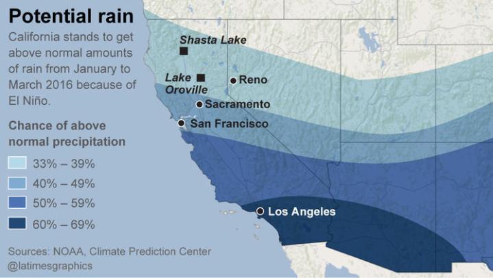CA-2016-rain-el-nino