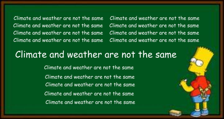 climate-and-weather-are-not-the-same