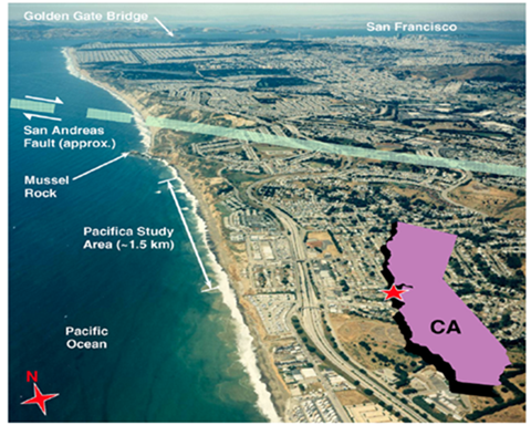 Pacifica, California's Natural Coastal Erosion and the Lust for