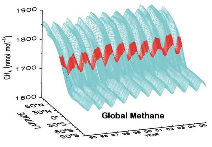 img_global_methane
