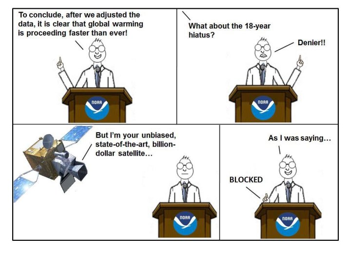 satellite-deniers